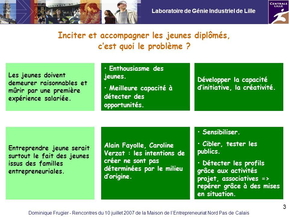 Laboratoire de Génie Industriel de Lille Dominique Frugier - Rencontres du 10 juillet 2007 de la Maison de lEntrepreneuriat Nord Pas de Calais 3 Inciter et accompagner les jeunes diplômés, cest quoi le problème .