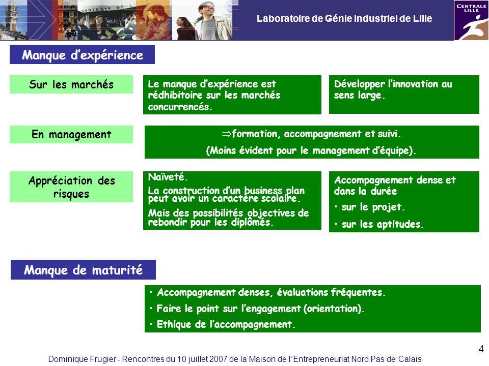 Laboratoire de Génie Industriel de Lille Dominique Frugier - Rencontres du 10 juillet 2007 de la Maison de lEntrepreneuriat Nord Pas de Calais 4 Manque dexpérience formation, accompagnement et suivi.