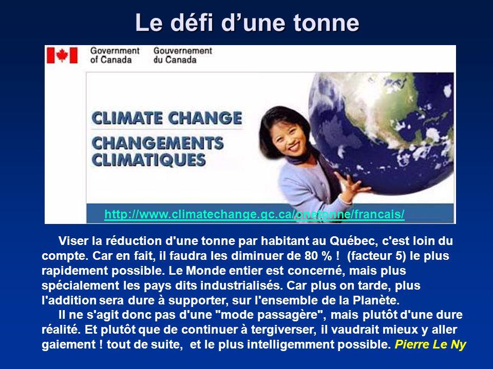 Le défi dune tonne http://www.climatechange.gc.ca/onetonne/francais/ Viser la réduction d'une tonne par habitant au Québec, c'est loin du compte. Car