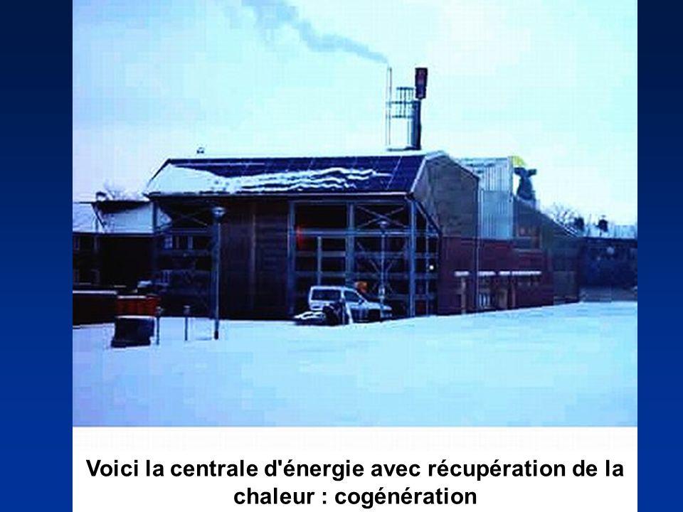 Voici la centrale d'énergie avec récupération de la chaleur : cogénération