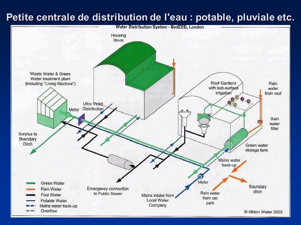 Petite centrale de distribution de l'eau : potable, pluviale etc.