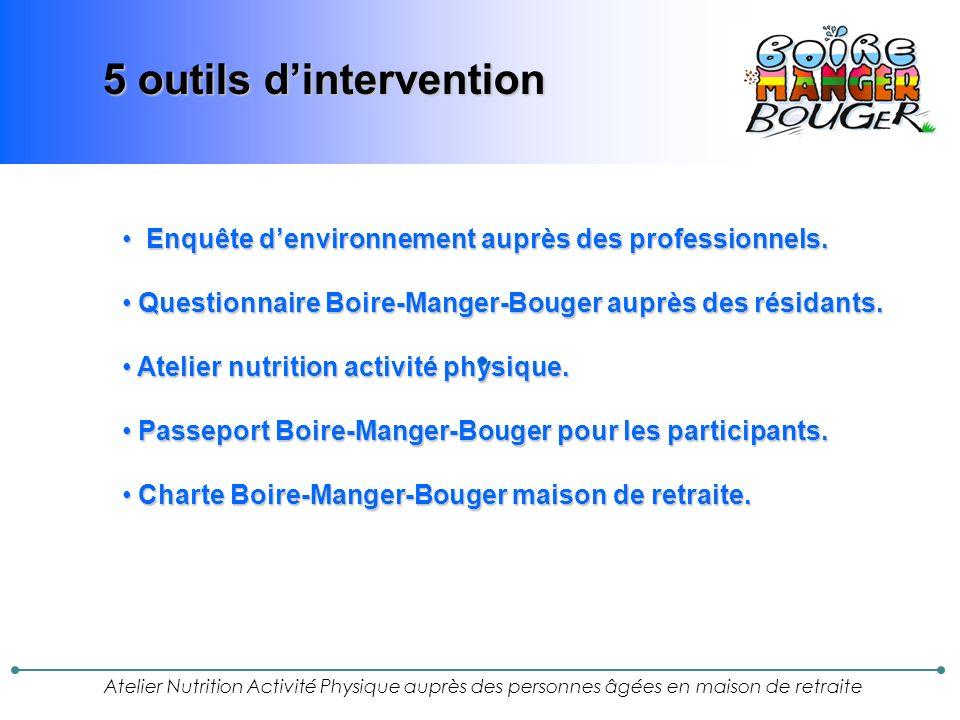 Atelier Nutrition Activité Physique auprès des personnes âgées en maison de retraite 5 outils dintervention Enquête denvironnement auprès des professionnels.