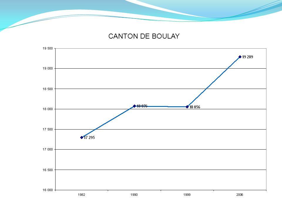 CANTON DE BOULAY