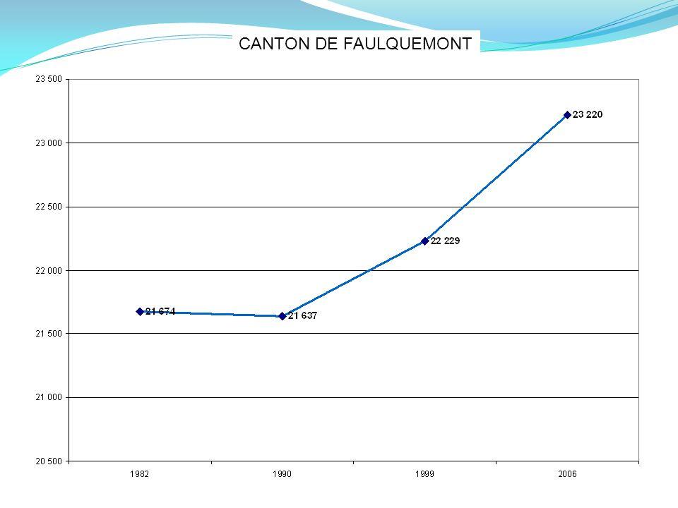 CANTON DE FAULQUEMONT