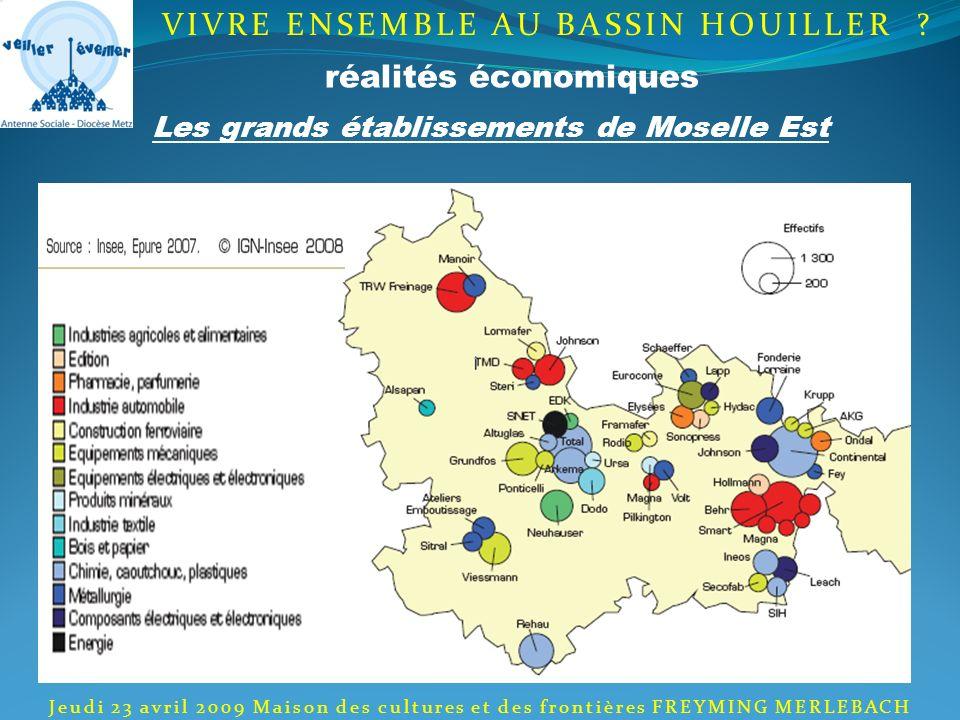 Les grands établissements de Moselle Est VIVRE ENSEMBLE AU BASSIN HOUILLER ? réalités économiques Jeudi 23 avril 2009 Maison des cultures et des front