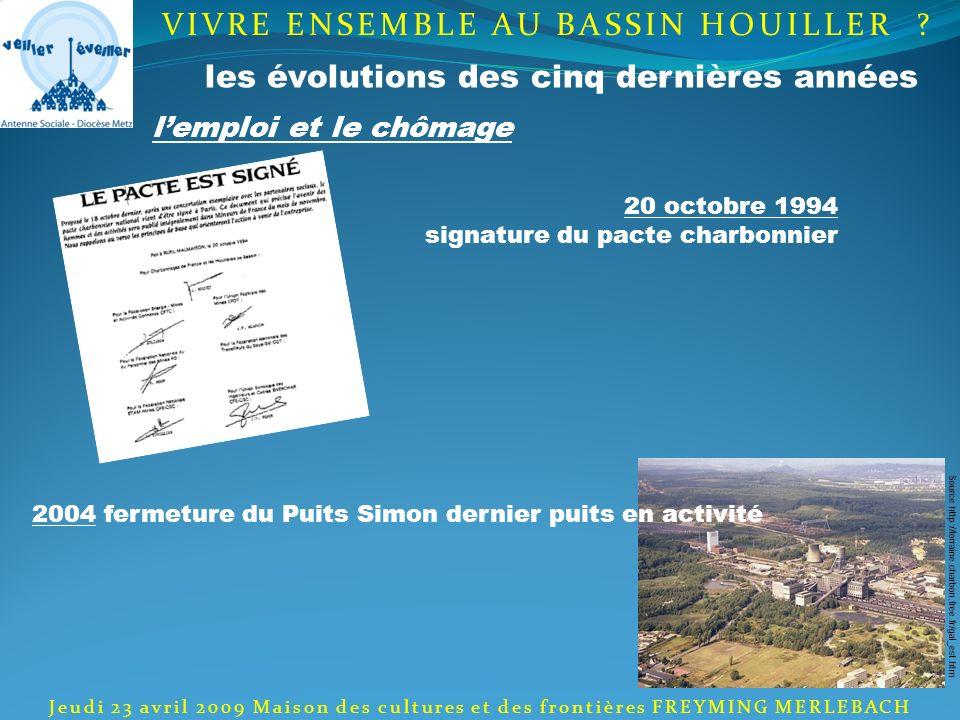 VIVRE ENSEMBLE AU BASSIN HOUILLER ? les évolutions des cinq dernières années Jeudi 23 avril 2009 Maison des cultures et des frontières FREYMING MERLEB