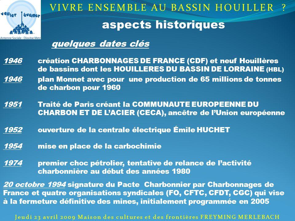 aspects historiques quelques dates clés 1946 création CHARBONNAGES DE FRANCE (CDF) et neuf Houillères de bassins dont les HOUILLERES DU BASSIN DE LORR