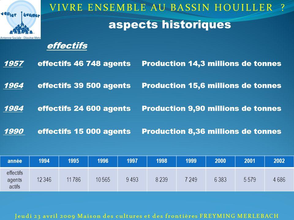 effectifs 1957 effectifs 46 748 agents Production 14,3 millions de tonnes 1964 effectifs 39 500 agents Production 15,6 millions de tonnes 1984 effecti