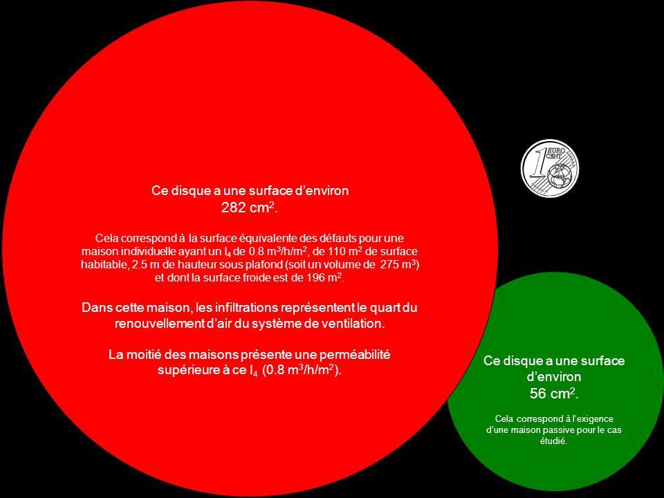 Ce disque a une surface denviron 56 cm 2. Cela correspond à lexigence dune maison passive pour le cas étudié. Ce disque a une surface denviron 282 cm