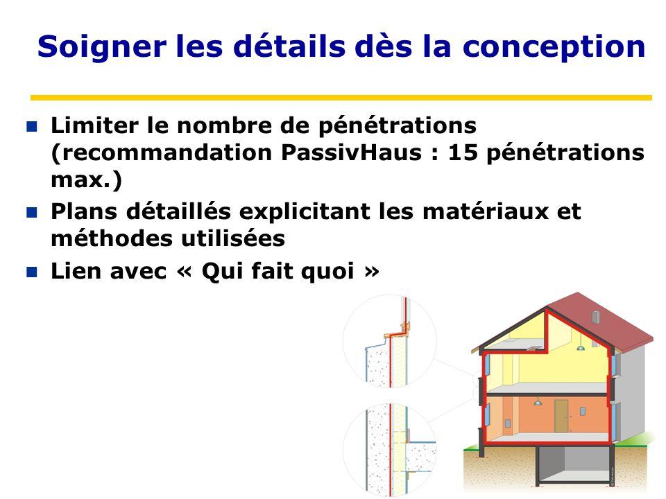 13 Soigner les détails dès la conception Limiter le nombre de pénétrations (recommandation PassivHaus : 15 pénétrations max.) Plans détaillés explicit