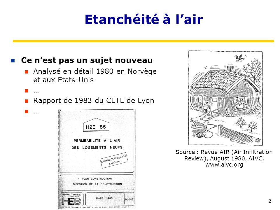 2 Etanchéité à lair Ce nest pas un sujet nouveau Analysé en détail 1980 en Norvège et aux Etats-Unis … Rapport de 1983 du CETE de Lyon … Source : Revu