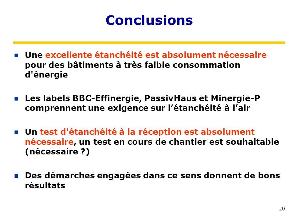 20 Conclusions Une excellente étanchéité est absolument nécessaire pour des bâtiments à très faible consommation d'énergie Les labels BBC-Effinergie,