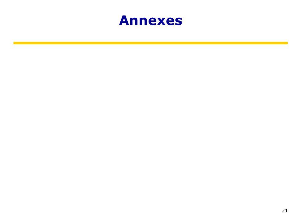21 Annexes