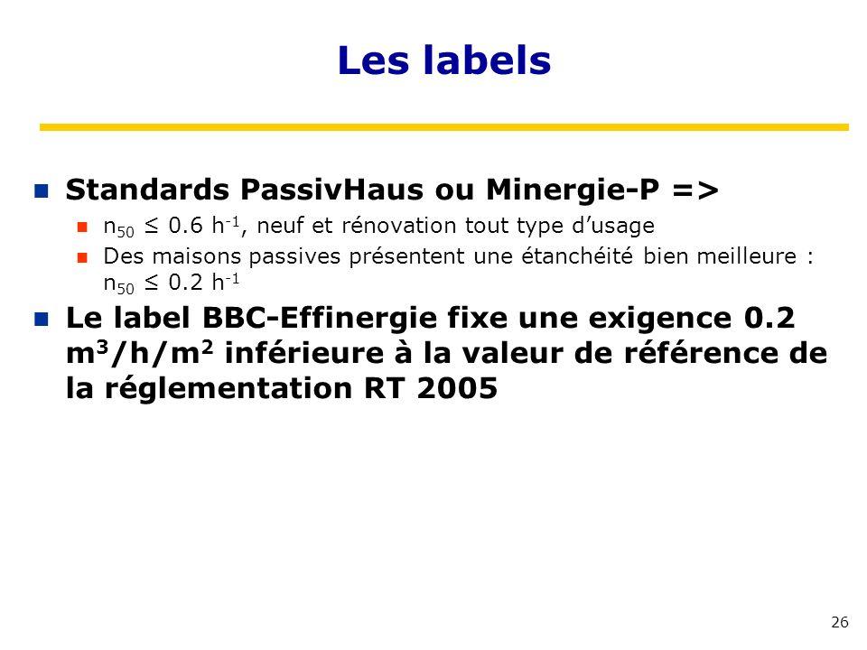 26 Les labels Standards PassivHaus ou Minergie-P => n 50 0.6 h -1, neuf et rénovation tout type dusage Des maisons passives présentent une étanchéité
