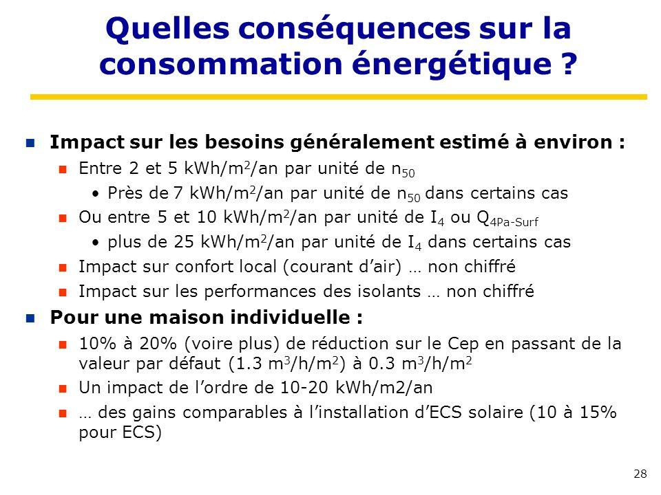 28 Quelles conséquences sur la consommation énergétique ? Impact sur les besoins généralement estimé à environ : Entre 2 et 5 kWh/m 2 /an par unité de