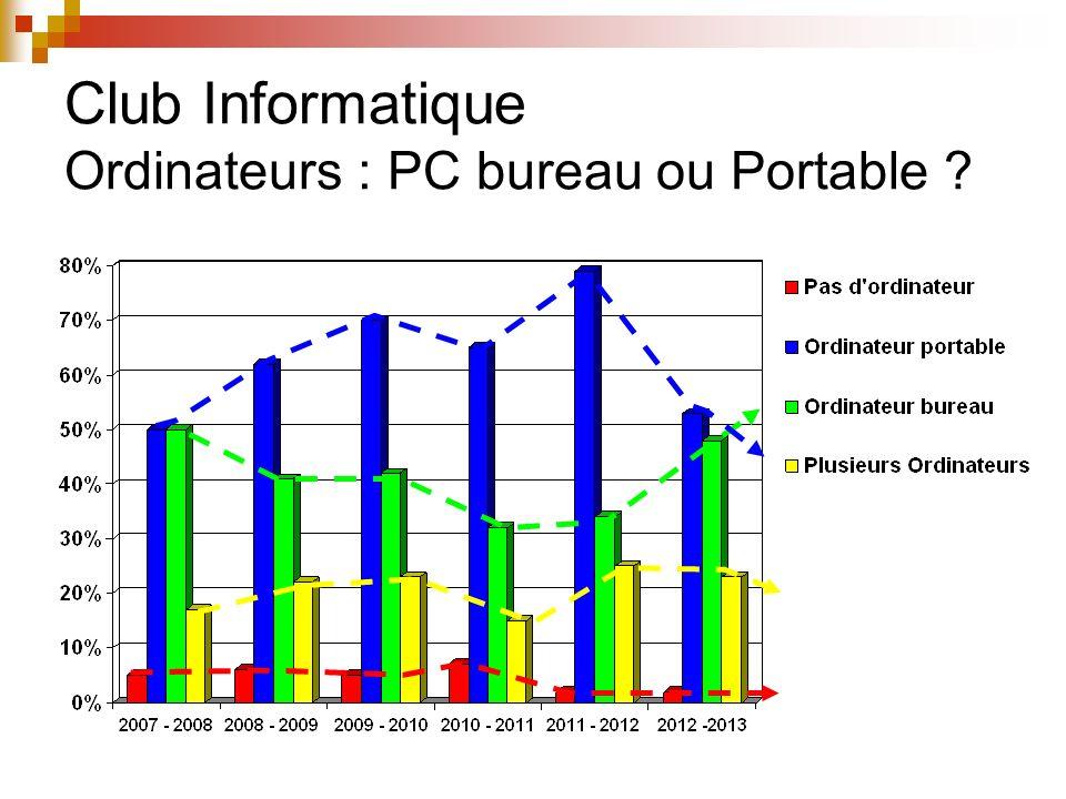 Club Informatique Nombre dheures de cours