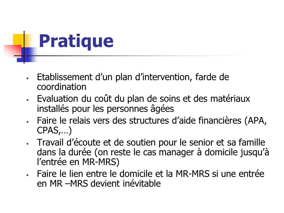 Pratique Etablissement dun plan dintervention, farde de coordination Evaluation du coût du plan de soins et des matériaux installés pour les personnes
