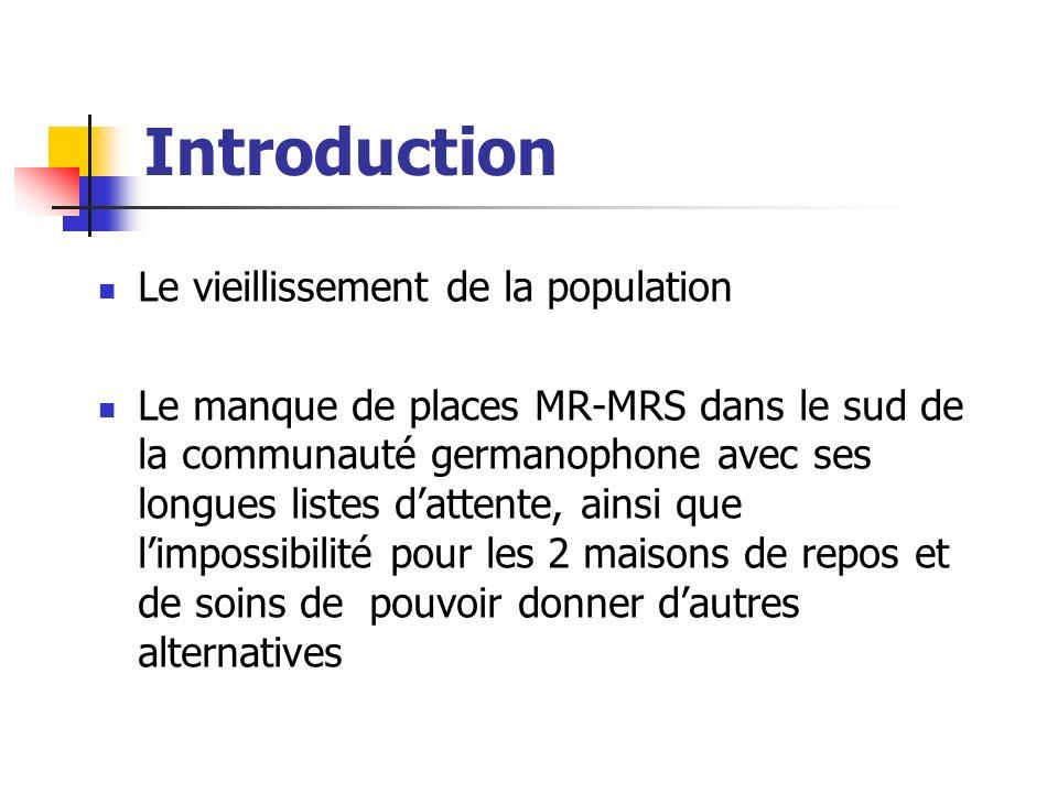 Introduction Le vieillissement de la population Le manque de places MR-MRS dans le sud de la communauté germanophone avec ses longues listes dattente,