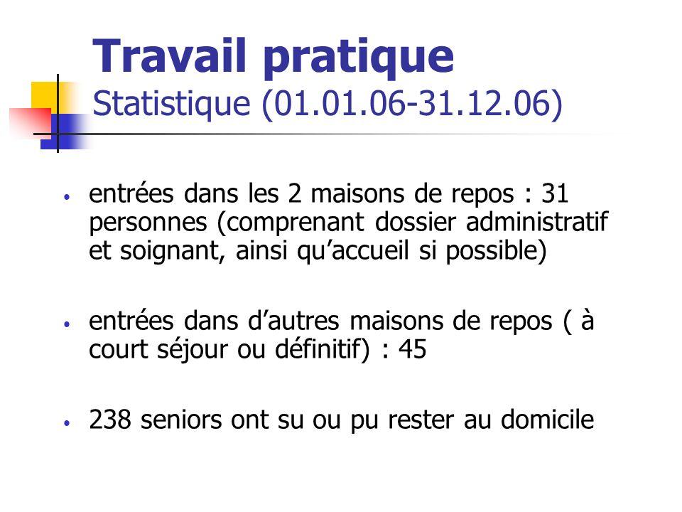 Travail pratique Statistique (01.01.06-31.12.06) entrées dans les 2 maisons de repos : 31 personnes (comprenant dossier administratif et soignant, ain