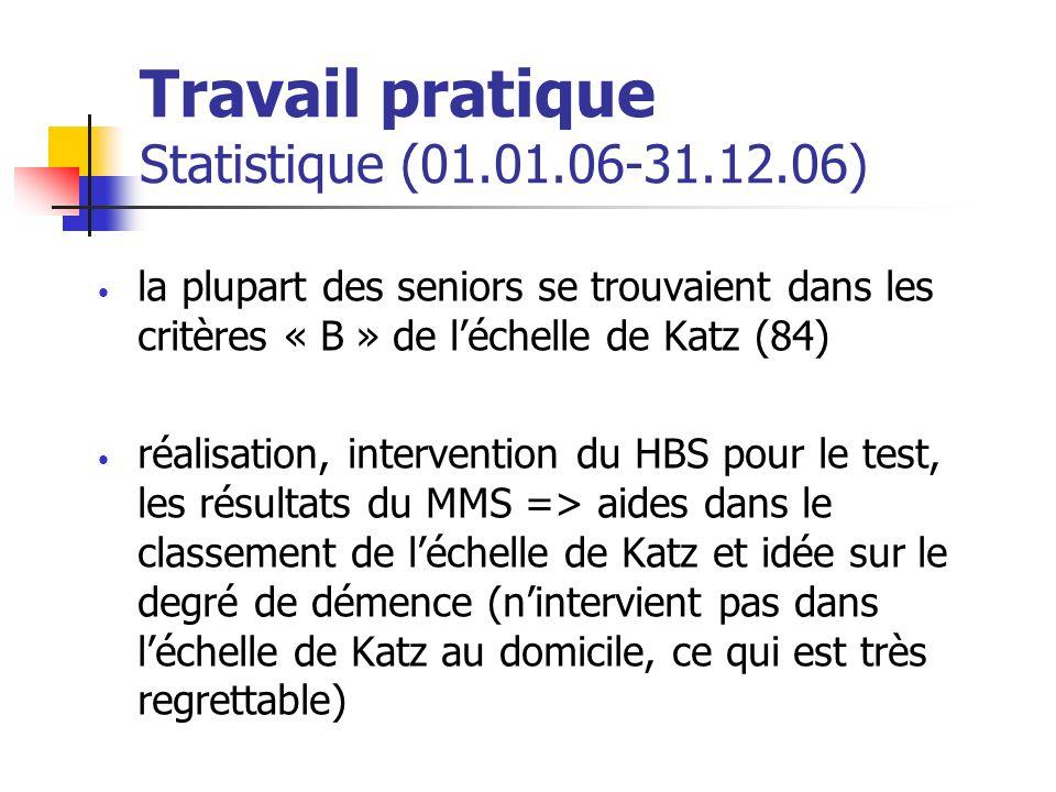 Travail pratique Statistique (01.01.06-31.12.06) la plupart des seniors se trouvaient dans les critères « B » de léchelle de Katz (84) réalisation, in