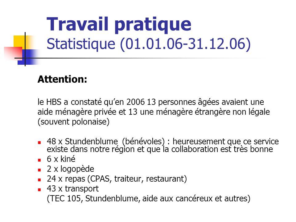 Travail pratique Statistique (01.01.06-31.12.06) Attention: le HBS a constaté quen 2006 13 personnes âgées avaient une aide ménagère privée et 13 une
