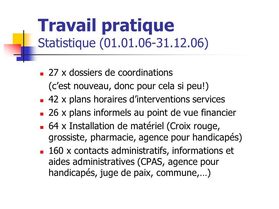 Travail pratique Statistique (01.01.06-31.12.06) 27 x dossiers de coordinations (cest nouveau, donc pour cela si peu!) 42 x plans horaires dinterventi