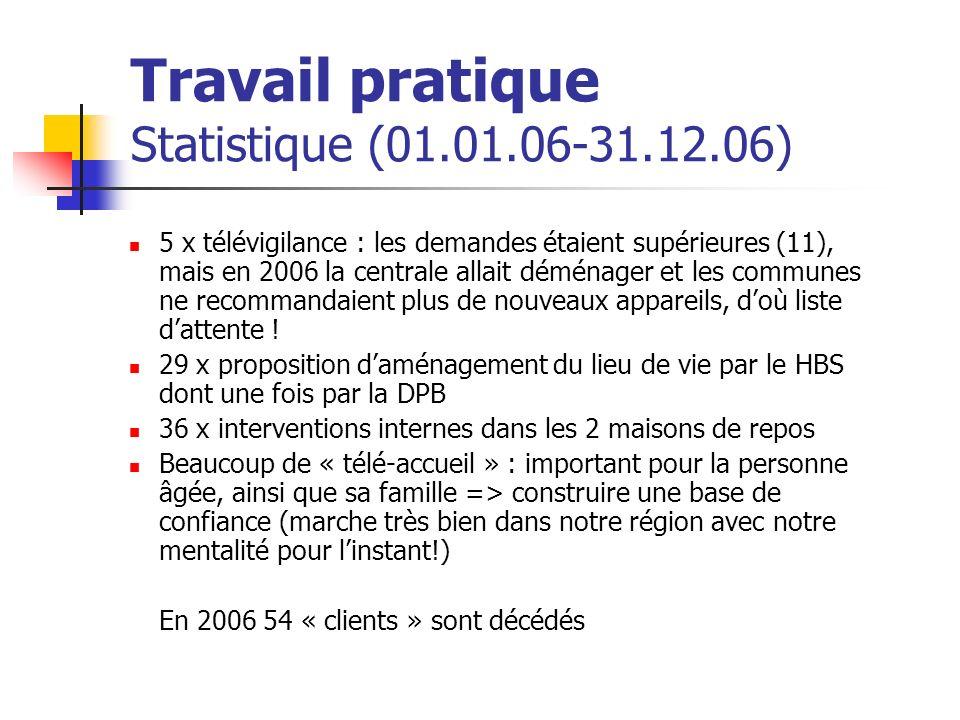 Travail pratique Statistique (01.01.06-31.12.06) 5 x télévigilance : les demandes étaient supérieures (11), mais en 2006 la centrale allait déménager et les communes ne recommandaient plus de nouveaux appareils, doù liste dattente .