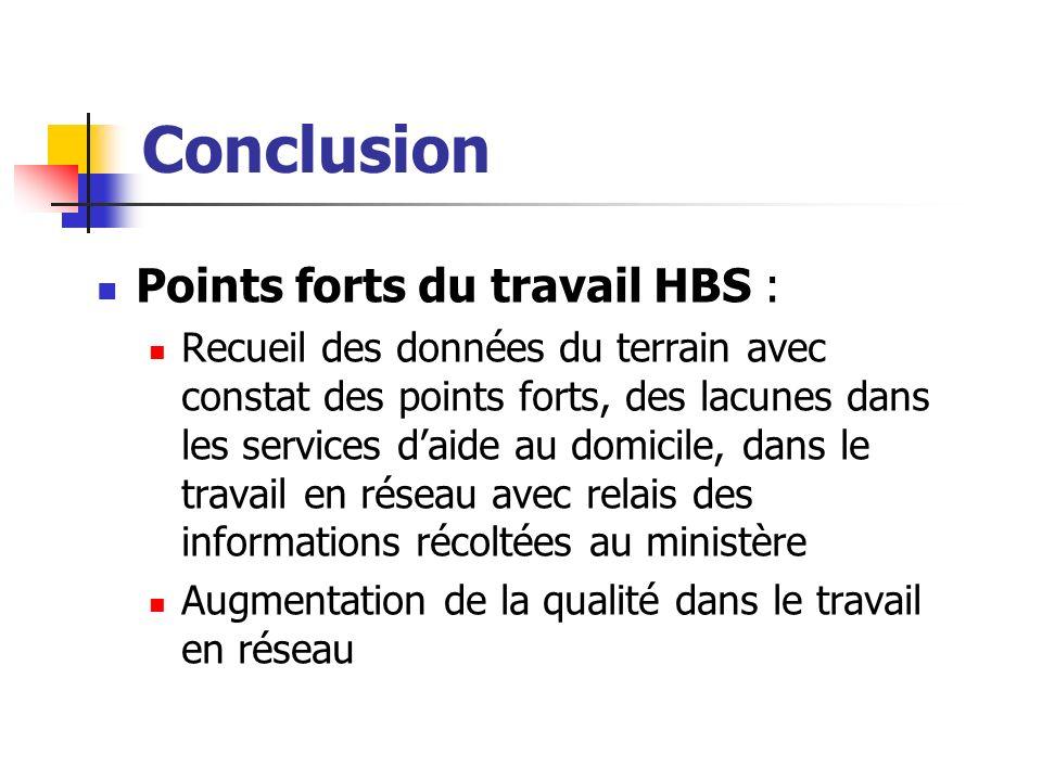 Conclusion Points forts du travail HBS : Recueil des données du terrain avec constat des points forts, des lacunes dans les services daide au domicile
