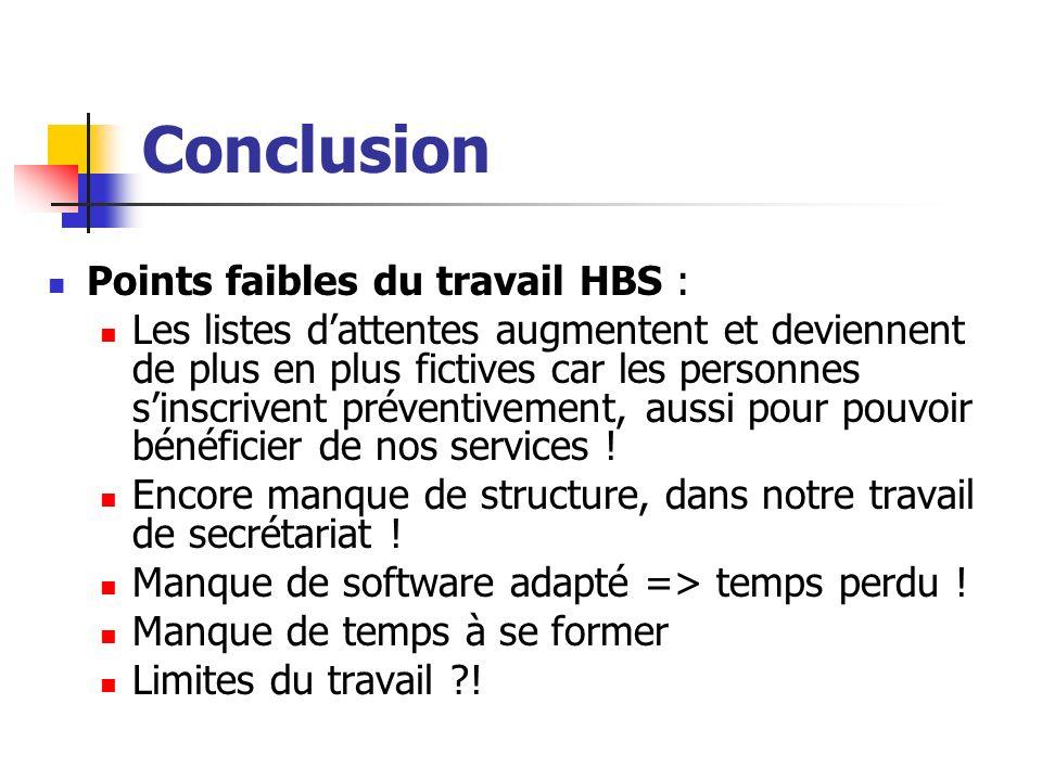 Conclusion Points faibles du travail HBS : Les listes dattentes augmentent et deviennent de plus en plus fictives car les personnes sinscrivent préven