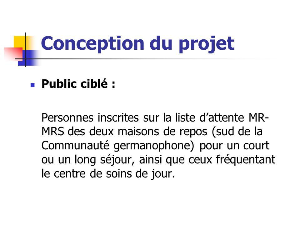 Conception du projet Public ciblé : Personnes inscrites sur la liste dattente MR- MRS des deux maisons de repos (sud de la Communauté germanophone) po