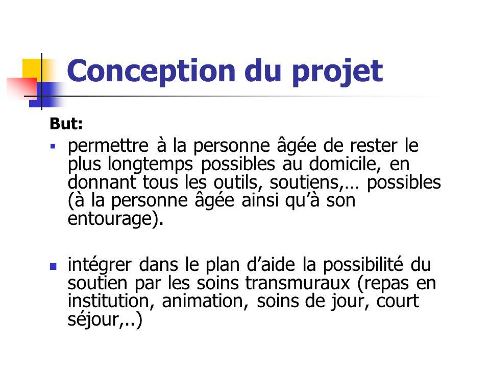 Conception du projet But: permettre à la personne âgée de rester le plus longtemps possibles au domicile, en donnant tous les outils, soutiens,… possi