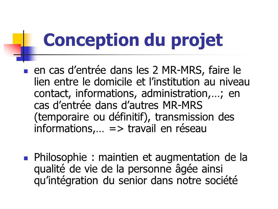Conception du projet en cas dentrée dans les 2 MR-MRS, faire le lien entre le domicile et linstitution au niveau contact, informations, administration