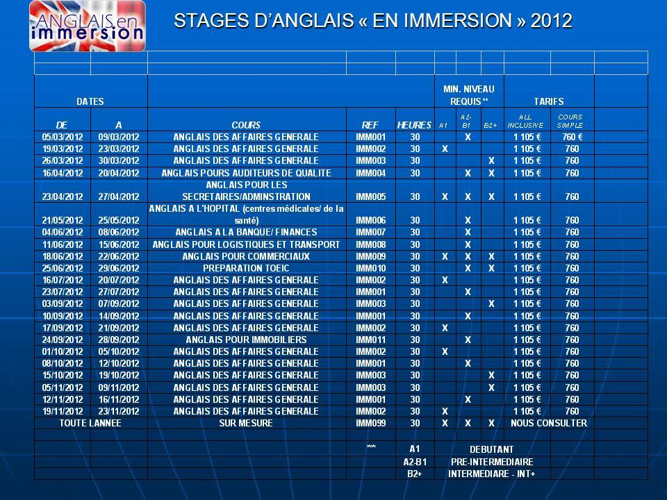 STAGES DANGLAIS « EN IMMERSION » 2012 STAGES DANGLAIS « EN IMMERSION » 2012