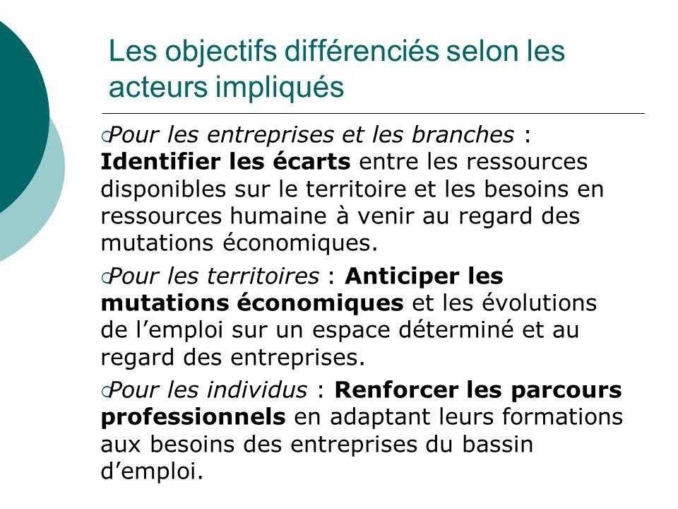 Les objectifs différenciés selon les acteurs impliqués Pour les entreprises et les branches : Identifier les écarts entre les ressources disponibles s
