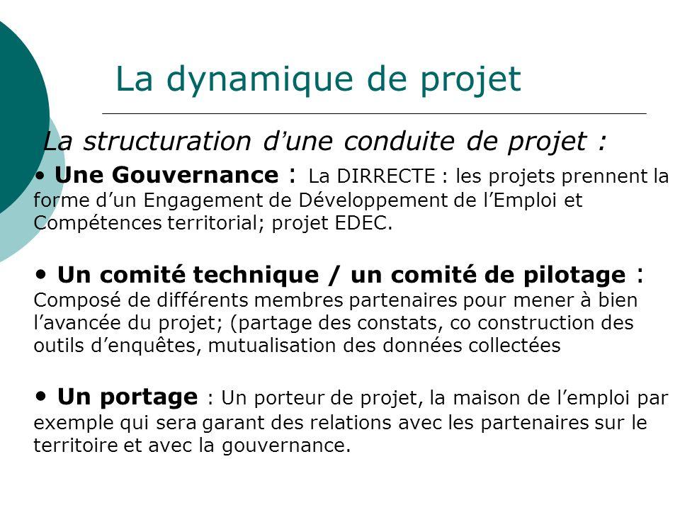 La structuration d une conduite de projet : Une Gouvernance : La DIRRECTE : les projets prennent la forme dun Engagement de Développement de lEmploi e