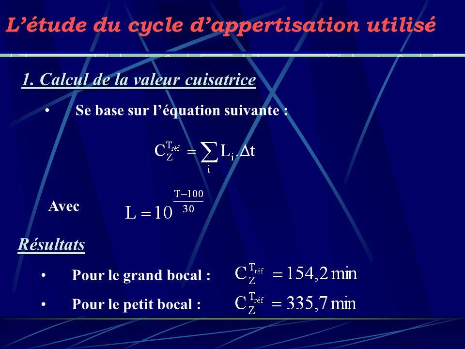 1. Calcul de la valeur cuisatrice Se base sur léquation suivante : Avec Résultats Pour le grand bocal : Pour le petit bocal : Létude du cycle dapperti