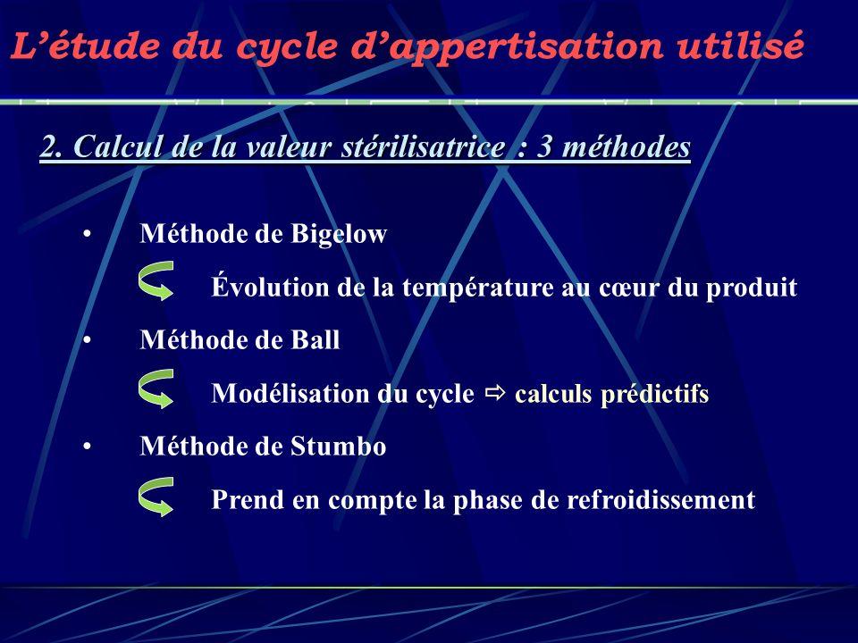 2. Calcul de la valeur stérilisatrice : 3 méthodes Létude du cycle dappertisation utilisé Méthode de Bigelow Évolution de la température au cœur du pr