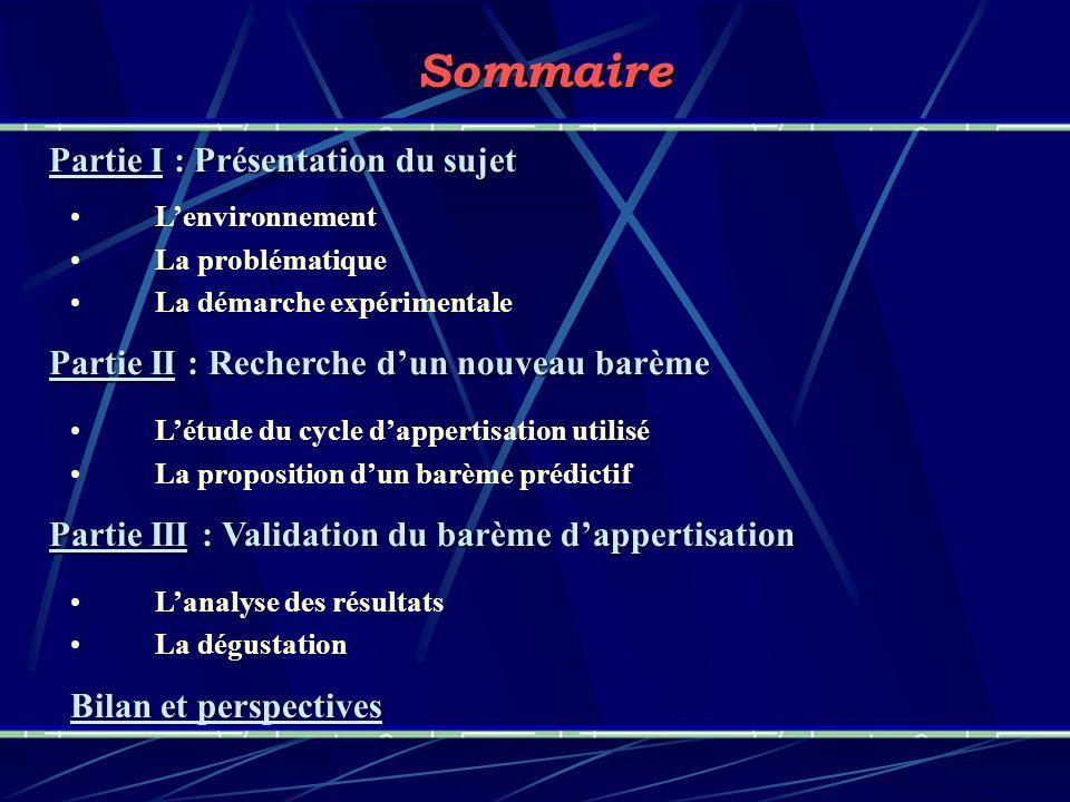 Sommaire Partie I : Présentation du sujet Lenvironnement La problématique La démarche expérimentale Partie II : Recherche dun nouveau barème Létude du