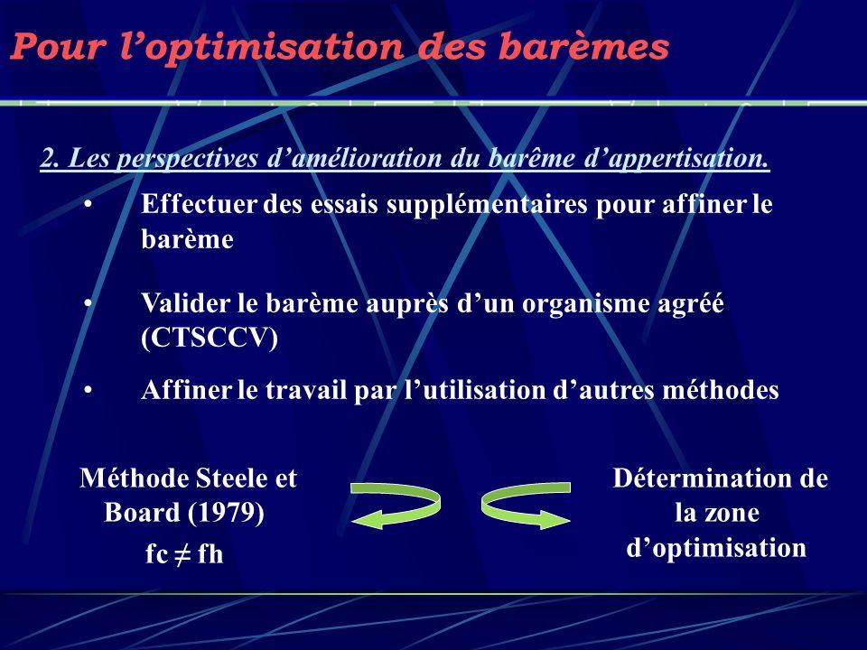 Pour loptimisation des barèmes 2. Les perspectives damélioration du barême dappertisation. Effectuer des essais supplémentaires pour affiner le barème