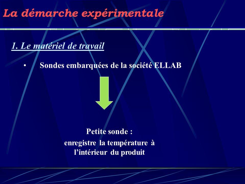 La démarche expérimentale 1. Le matériel de travail Sondes embarquées de la société ELLAB Petite sonde : enregistre la température à lintérieur du pro