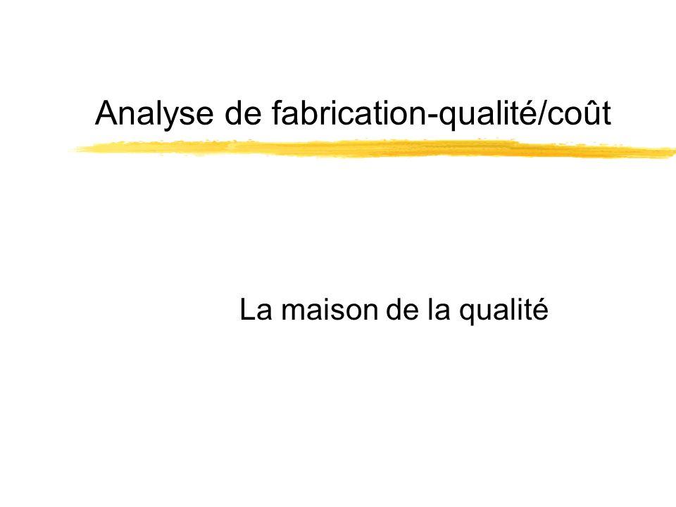 Analyse de fabrication-qualité/coût La maison de la qualité