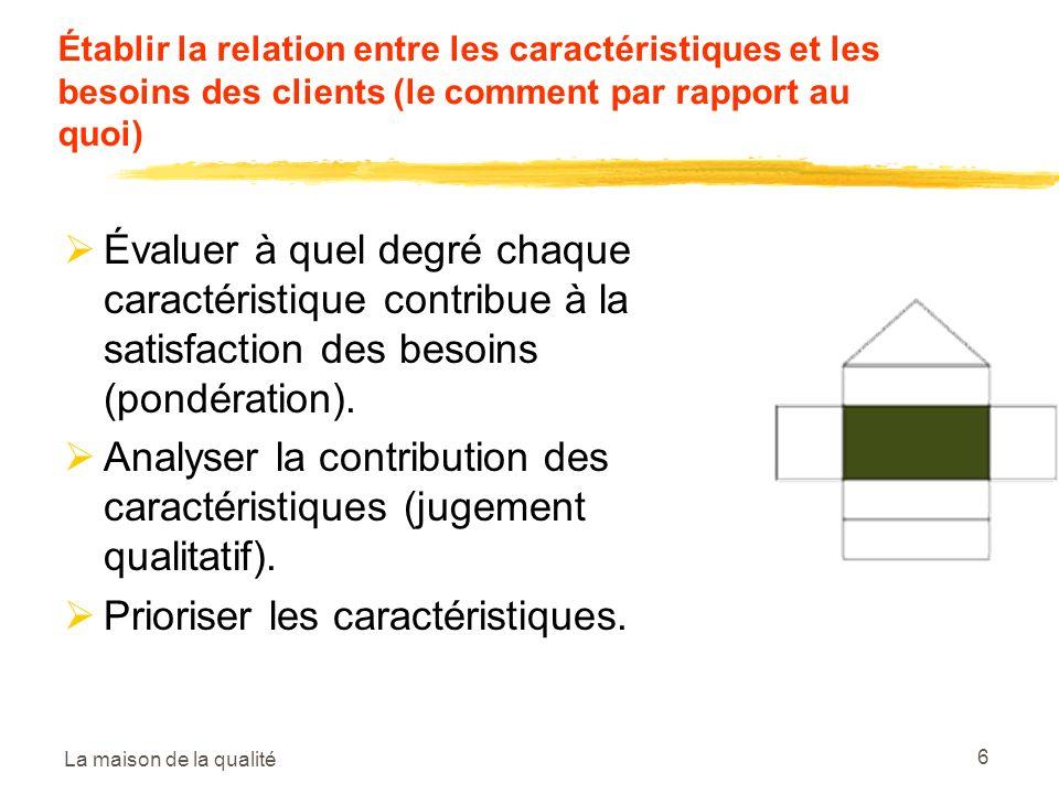 La maison de la qualité 6 Établir la relation entre les caractéristiques et les besoins des clients (le comment par rapport au quoi) Évaluer à quel degré chaque caractéristique contribue à la satisfaction des besoins (pondération).