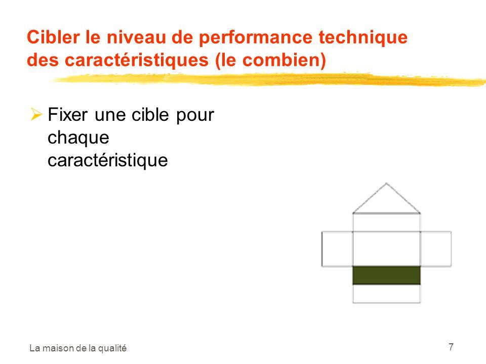 La maison de la qualité 7 Cibler le niveau de performance technique des caractéristiques (le combien) Fixer une cible pour chaque caractéristique