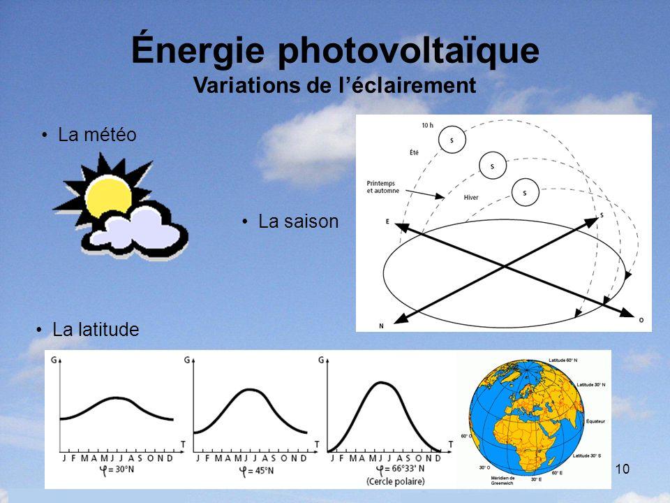 10 Énergie photovoltaïque Variations de léclairement La météo La saison La latitude
