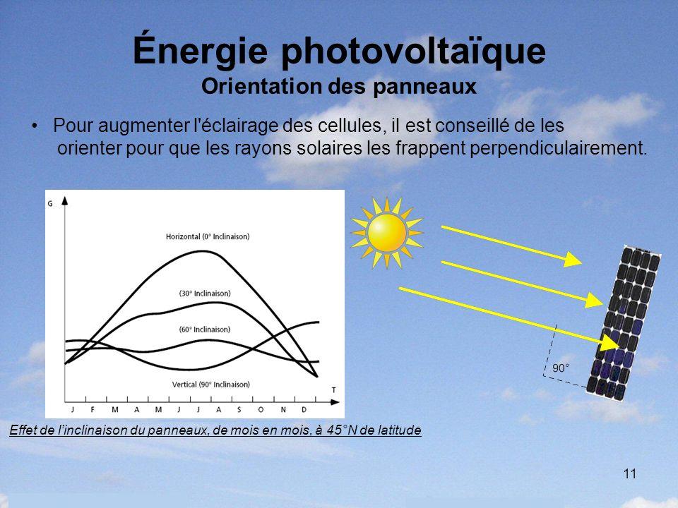 11 Énergie photovoltaïque Orientation des panneaux Pour augmenter l'éclairage des cellules, il est conseillé de les orienter pour que les rayons solai