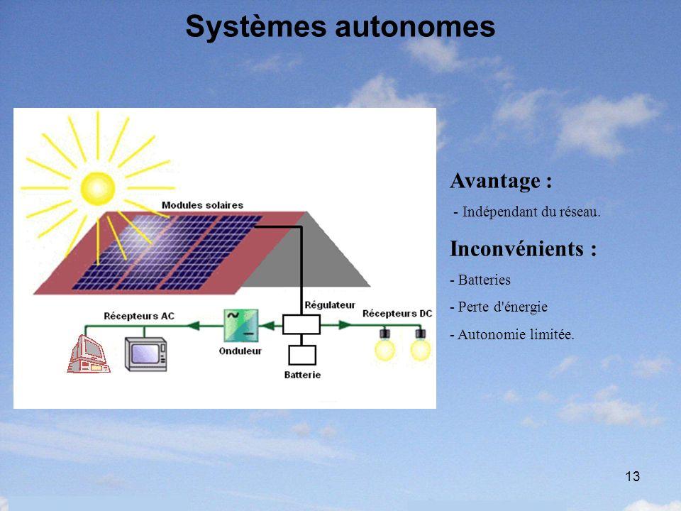 13 Systèmes autonomes Avantage : - Indépendant du réseau. Inconvénients : - Batteries - Perte d'énergie - Autonomie limitée.