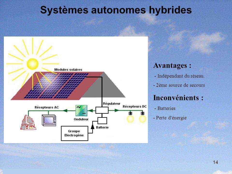 14 Systèmes autonomes hybrides Avantages : - Indépendant du réseau. - 2ème source de secours Inconvénients : - Batteries - Perte d'énergie