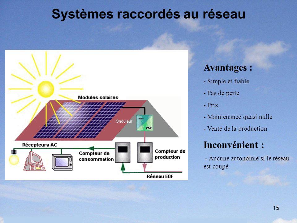 15 Systèmes raccordés au réseau Avantages : - Simple et fiable - Pas de perte - Prix - Maintenance quasi nulle - Vente de la production Inconvénient :