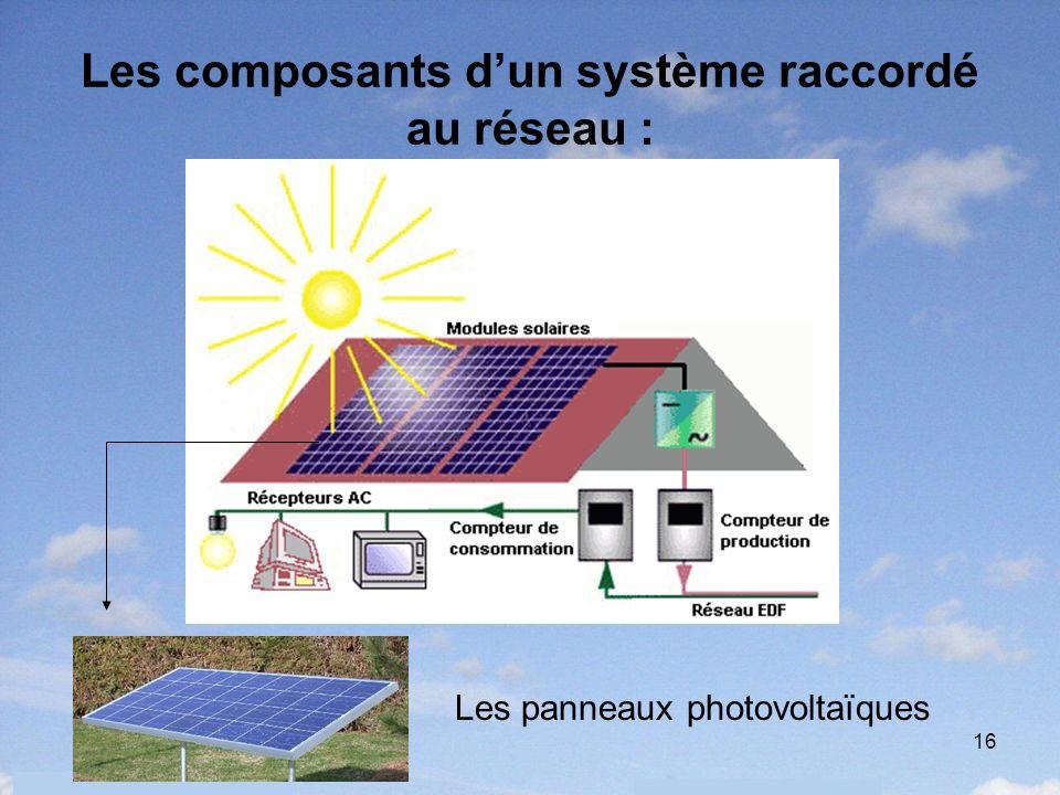 16 Les composants dun système raccordé au réseau : Les panneaux photovoltaïques