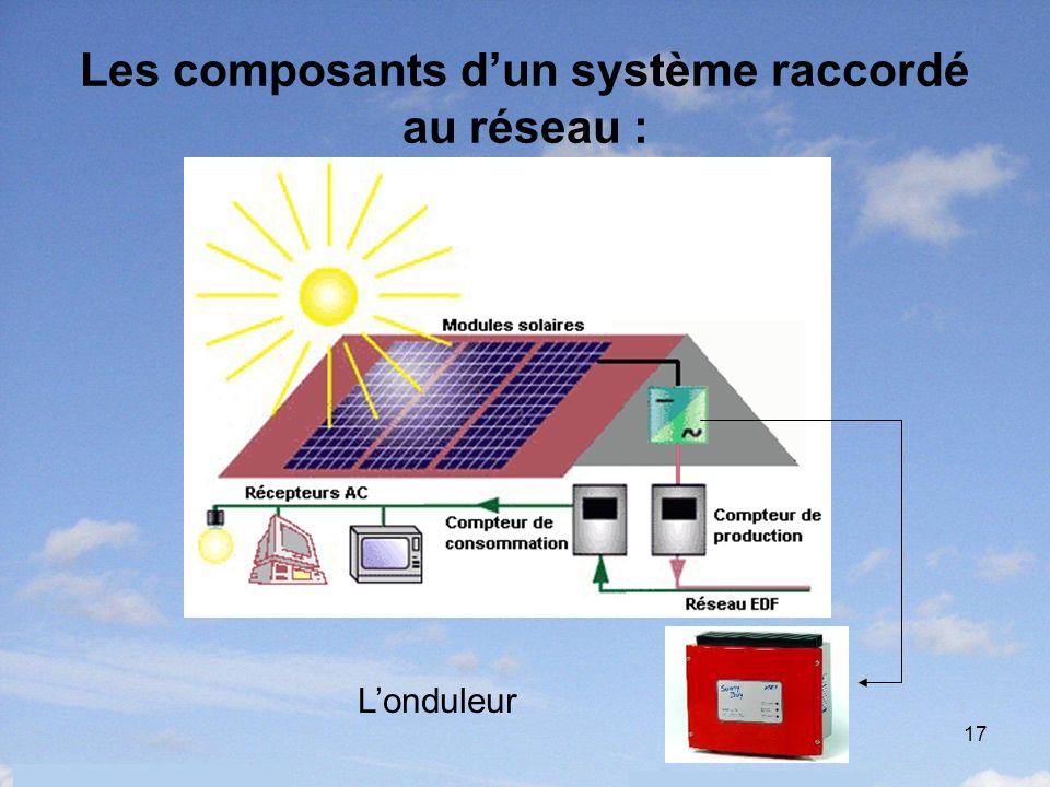 17 Les composants dun système raccordé au réseau : Londuleur